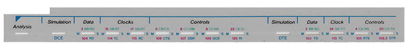 Lexan® Control Panel Graphic Overlay